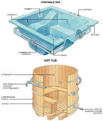 how spa hydrojets work despite