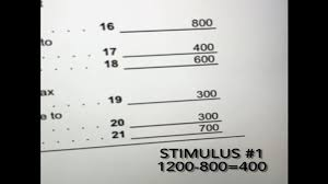 (use our stimulus check calculator to see how much you'll be getting. Wheres My Stimulus How To Redeem Payment With Irs Recovery Rebate Tax Credit Abc7 Chicago