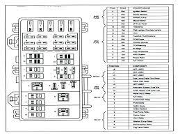 fuse box diagram 2005 mazda 6i wiring diagram list mazda 6 fuse diagram wiring diagram completed fuse box diagram 2005 mazda 6i