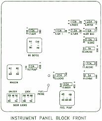 97 fl70 fuse box diagram wiring diagram libraries fl70 fuse holder diagram wiring libraryfl70 fuse holder diagram wiring library 1999 freightliner fuse box diagram