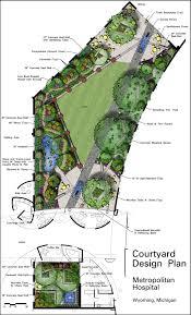 How To Make A Landscape Design Plan Healing Gardens And Restorative Landscape Architecture A
