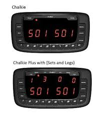 Image result for images of chalkie plus scoreboard