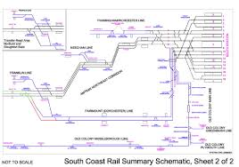Norac Signal Chart Category Tower 1 Daves Framingham Worcester Mbta