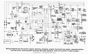 basic auto electrical wiring pdf popular automotive electrical basic auto electrical wiring pdf automotive electrical wiring diagrams circuit wiring rh bdnewsmix