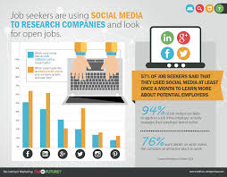how are job seekers using social media icims job seekers are using social media