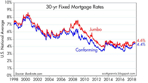 Housing Market Update Slowing But Not Collapsing Seeking