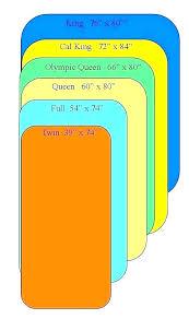 full size mattress vs queen. Difference Between King And Queen Full Size Bed Vs Mattress I