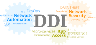 The Art Of Network Architecture Business Driven Design Networking Technology Smart Ddi Dns Dhcp Ipam Solution Efficientip