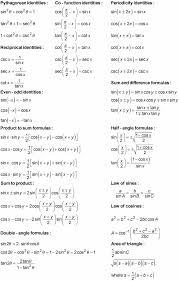 calculus review sheet pre calculus for dummies cheat sheet dummies