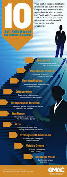 important soft skills you can get an mba degree mba degree teaches 10 soft skills for success