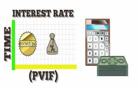 Present Value Factor Chart Present Value Interest Factor