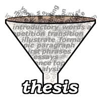 But as turned out for many students it looks like quite tricky case. Thesis Statement Cliparts Cliparts Zone