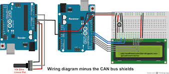 matthew mcmillan arduino sending data over a can bus and here is a fritzing diagram minus the can bus shields