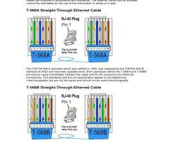 rj45 wiring diagram straight through top ethernet wiring diagram b rj45 wiring diagram straight through perfect cat5 wiring diagram inspirational related keywords suggestions ethernet