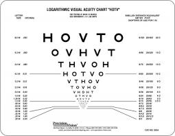 Eye Side Test Chart Near Vision Eye Chart