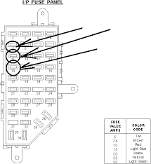 96 explorer fuse diagram wiring diagram 96 explorer fuse diagram