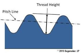 Thread Height Gagemaker