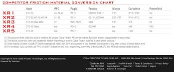 Ink Pad Comparison Chart Cross Brand Comparison Chart For Racing Brake Pads