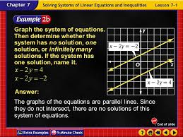 example 1 2a the graphs of the equations coincide