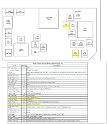 2005 saturn ion fuse diagram not lossing wiring diagram • 03 saturn ion fuse diagram wiring diagram third level rh 5 14 12 jacobwinterstein com 2005
