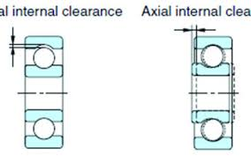 Demystifying Bearing Fit Practices Power Transmission Blog