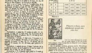 Manuscrisul românesc vechi de sute de ani care prevesteşte evenimentele politice şi vremea până în anul 2048