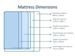 Full Size Mattress Vs Queen Full Vs Queen Size Mattress Difference