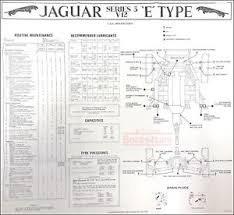 jaguar wiring maintenance xke e type electrical v12 s3 1971 1975 ebay Electric Motor Diagram image is loading jaguar wiring maintenance xke e type electrical v12
