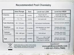 Pool Salt Chart Salt Water Pool Vs Chlorine Tips From A Pool Owner