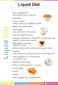 Liquid Diet Chart For Weight Loss Liquid Diet Plan Weight Loss Results Before And After Reviews