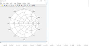 Plot S Parameters On Smith Chart In Matlab How To Plot Smith Chart Electrical Engineering Stack Exchange