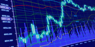 Free Charts Commodity Charts And Stock Market Indices