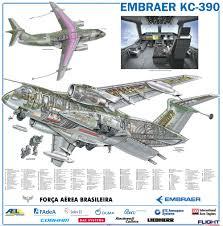 embraer kc 390 large cutaway diagram