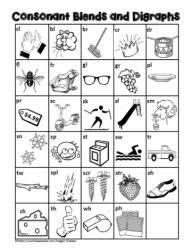 Blends Word Lists Worksheets