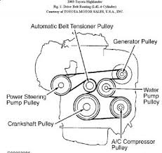 toyota avalon serpentine belt diagram wiring diagram for 2003 toyota highlander 4 cylinder engine diagram
