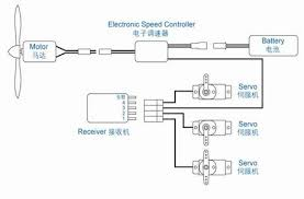 blue arrow pp 10c aircraft electronic speed control blue arrow wiring diagram