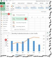 Advanced Charting Software Advanced Charts Graph In Excel