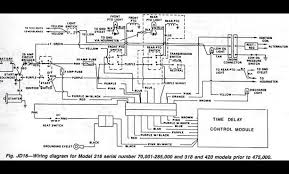 excellent trailer wiring diagram 4 pin flat 7 pin flat trailer plug new john deere gator wiring diagram john deere gator 6×4 wiring schematic solutions for