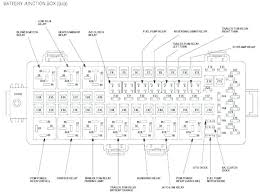 2000 ford explorer trailer wiring diagram best of 2005 ford explorer interior fuse panel diagram my