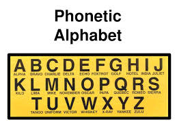 The military alphabet trope as used in popular culture. Ppt Phonetic Alphabet Powerpoint Presentation Free Download Id 3391189