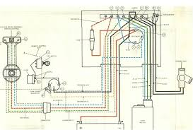 i have a 1981 johnson outboard power trim and tilt when here is a diagram of johnson wiring for t n t graphic