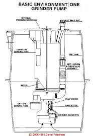 septic pump float switch wiring diagram septic septic pump float switch wiring diagram wiring diagram on septic pump float switch wiring diagram