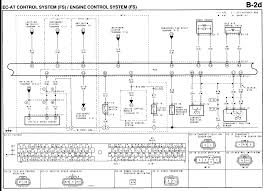 mazda wiring diagram printable wiring diagram database 04 mazda 3 pcm wiring tracker trailer wiring diagram source