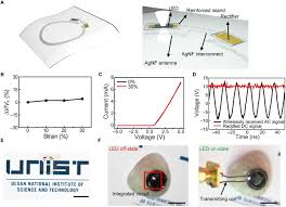 soft smart contact lenses integrations of wireless circuits high res image