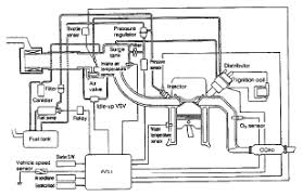 daihatsu engine schematics daihatsu wiring diagrams cars