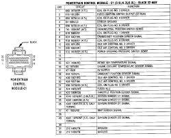 99 durango ignition wiring diagram wiring diagram shrutiradio 2002 dodge durango stereo wiring diagram at 99 Durango Wiring Diagram