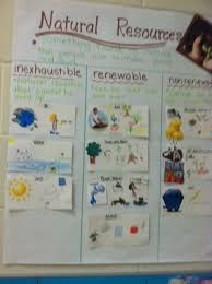 best science natural resources images teaching natural resources anchor chart