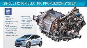 Image Diagram 2018 Winner Chevrolet Bolt Ev 150kw Electric Propulsion System Wardsauto Wardsauto 2018 Winner Chevrolet Bolt Ev 150kw Electric Propulsion System