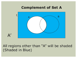 Venn Diagram Complement Sets Venn Diagrams