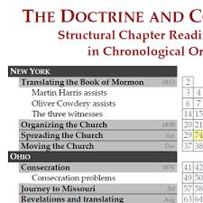 Structural Chapter Reading Chart The Doctrine And Covenants